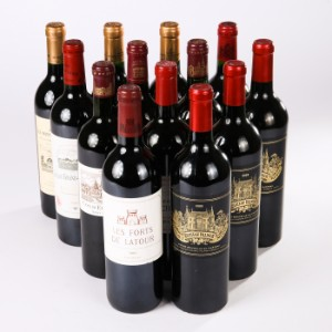 Wine and spirits (EUR 1,700)