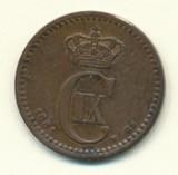 Danmark 1 øre 1881