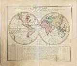 World map by Homann heir's 1784